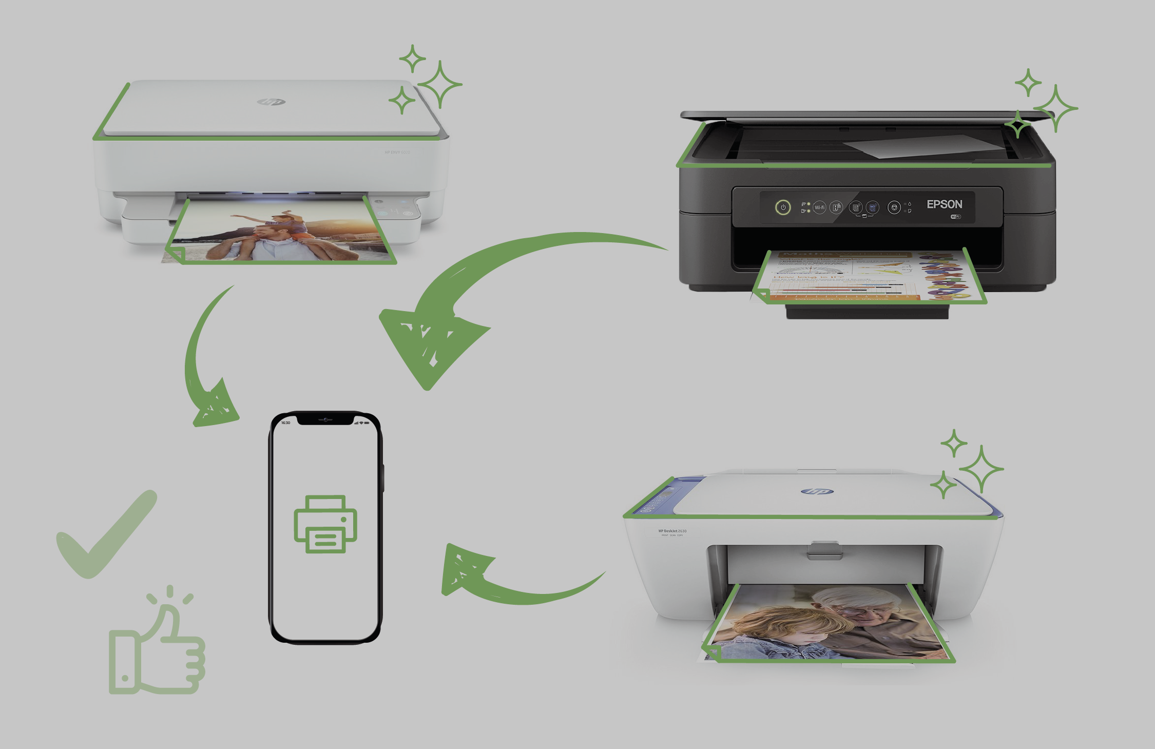 Post blog Ecotisa mejor impresora para movil